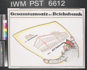 Gesamtumsatz der Reichsbank [Total Turnover of the Reichsbank]