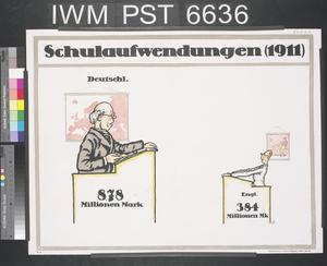 Schulaufwendungen 1911 [Expenditure on Schools 1911]