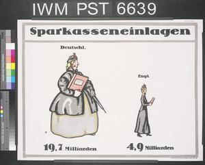 Sparkasseneinlagen [Savings Bank Deposits]