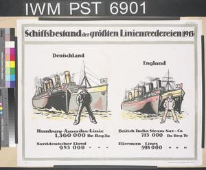 Schiffsbestand der Grössten Linienreedereien 1913 [Shipping Stock of the Biggest Shipping Lines 1913]