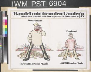 Handel mit Fremden Ländern [Trade with Foreign Countries]