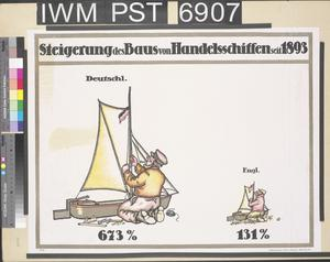 Steigerung des Baus von Handelsschiffen seit 1893 [Increase in the Construction of Merchant Shipping since 1893]