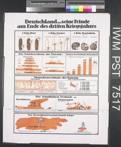 Deutschland und seine Feinde am Ende des Dritten Kriegsjahres [Germany and its Enemies at the End of the Third Year of the War]