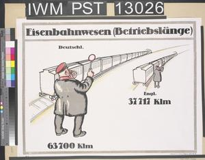 Eisenbahnwesen - Betriebslänge [Railways - Length of Operating Track]