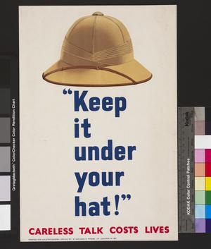 Keep it Under Your Hat! - Careless Talk Costs Lives [topi]