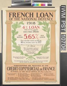 French Loan of the National Defence