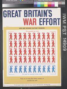Great Britain's War Effort - Number One