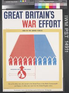 Great Britain's War Effort - Number Two