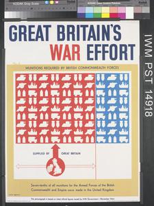 Great Britain's War Effort - Number Six