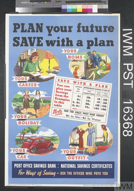 Plan Your Future - Save With a Plan