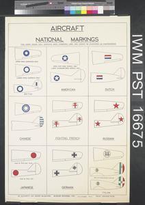 Aircraft National Markings