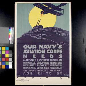 Our Navy's Aviation Corps