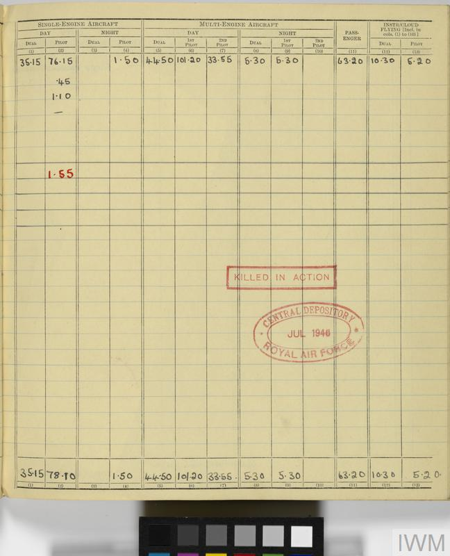 Private Papers of Flying Officer F C Harrold