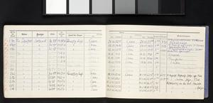 Two Luftwaffe Flying Log Books, Second World War