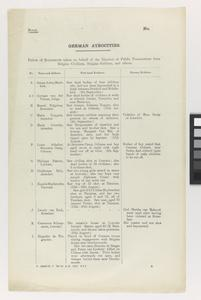 Reports on German Atrocities in Belgium during the First World War, September 1914 - February 1915