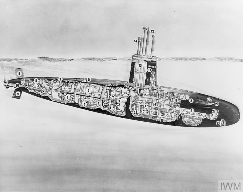Hms Dreadnought The Royal Navy S First Nuclear Submarine