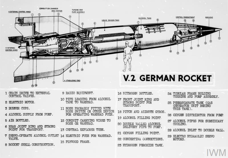 Cutaway drawing of a German V2 rocket.
