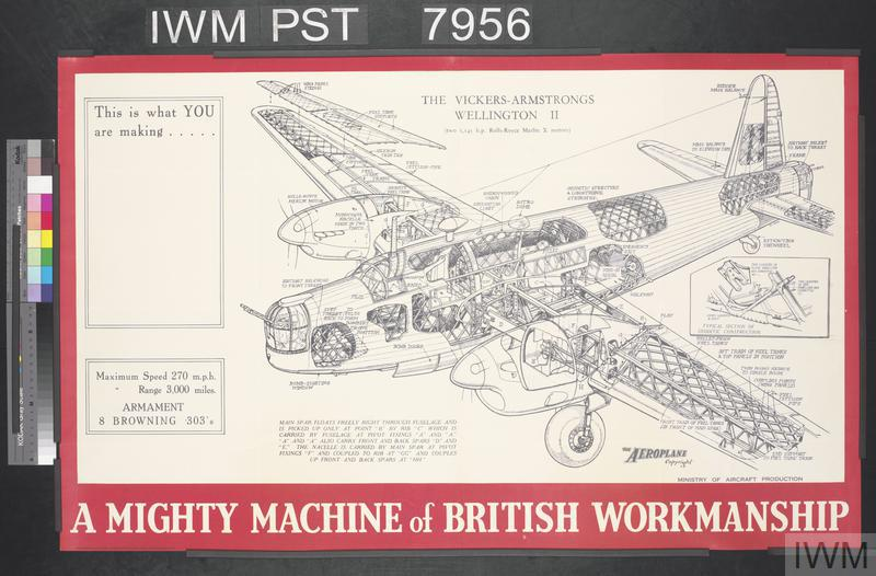 A Mighty Machine of British Workmanship - The Vickers-Armstrongs Wellington II