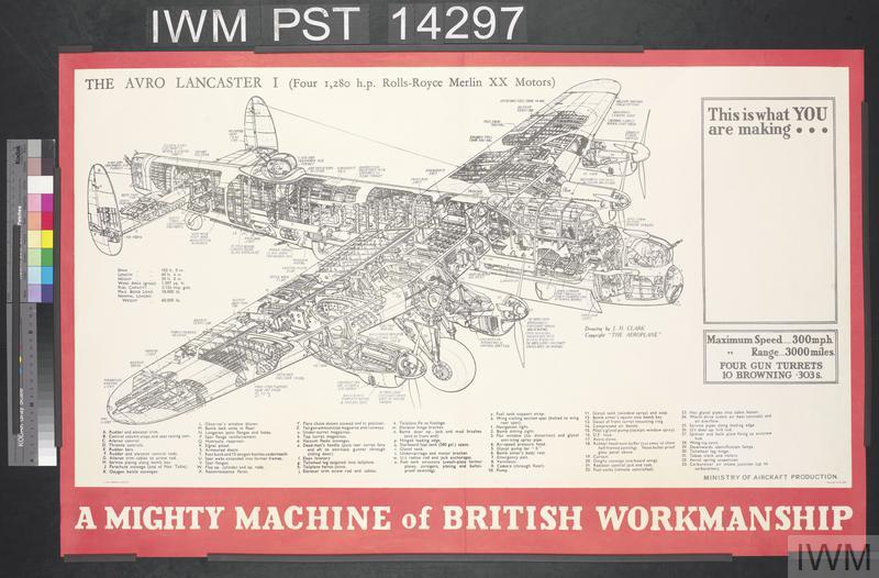 A Mighty Machine of British Workmanship - The Avro Lancaster I