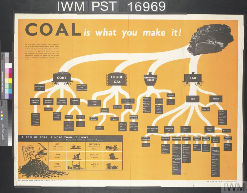 Introducing - Coal (recto) Coal is What You Make it! (verso)