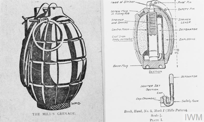 Shell Of Mill U0026 39 S Grenade And Diagram Of Mill U0026 39 S Hand Grenade  No  5  Mk  2  Sectional