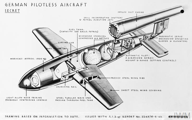 V1 FLYING BOMB | Imper...
