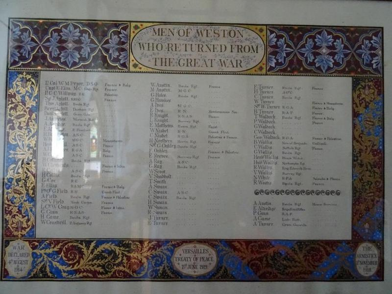 St Nicholas - Roll Of Honour | War Imperial War Museums