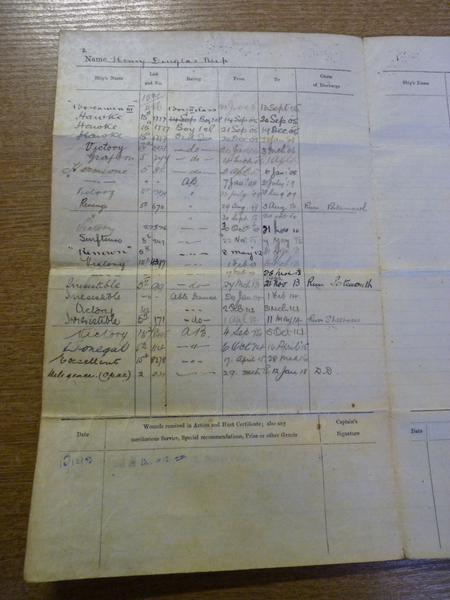Record of Service from 1905 to death