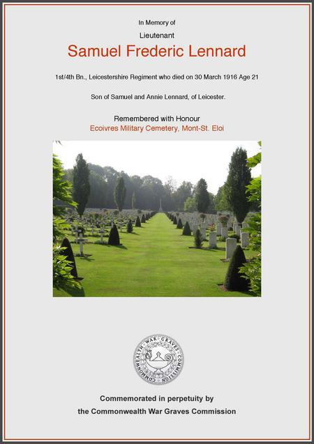 CWG Certificate