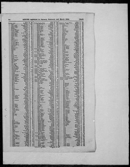 Birth Register