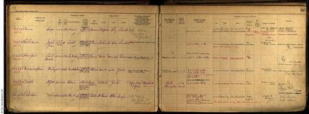Army Military Records