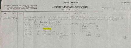 9th Bn War diary record of wounding