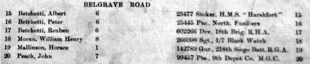 1918 Absent Voters - Belgrave Road