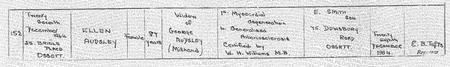 1964 death certificate for Ellen Audsley