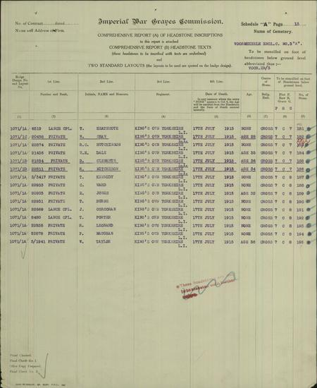 Imperial War Graves Commission document