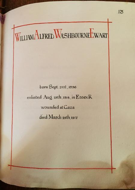 Profile picture for William Alfred Washbourne Ewart