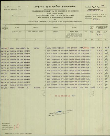HEADSTONE DOCUMENTS - HEADSTONE SCHEDULES (ORIGINA