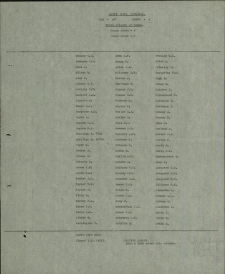 Panel List