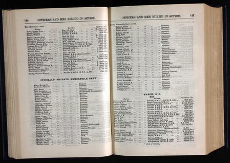 UK, Admiralty: Naval Lists 1915 page 147