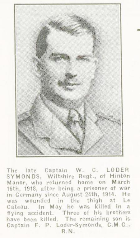 Profile picture for William Crawshay Loder-Symonds