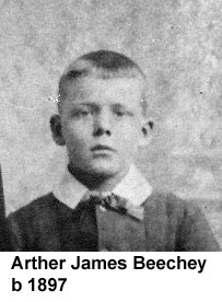 Profile picture for Arthur James Beechey