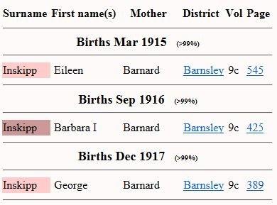 Snip from FreeBMD showing Inskipp/Barnard births