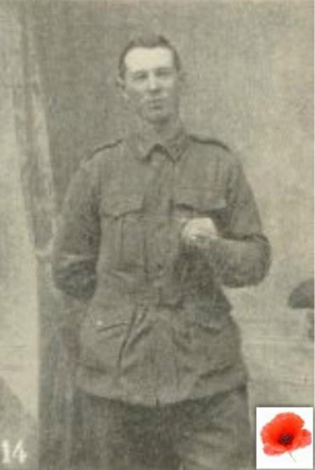 Profile picture for Edward John Powell