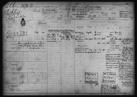 Royal Naval Volunteer Reserves record