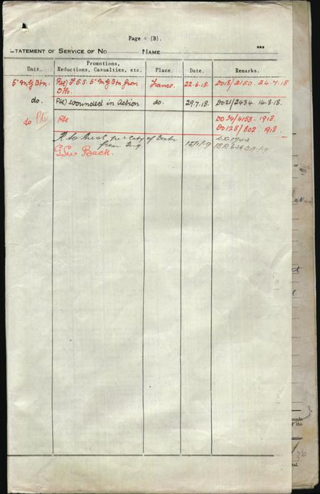 SERVICE RECORD HARRY STANLEY AMERY PAGE 3
