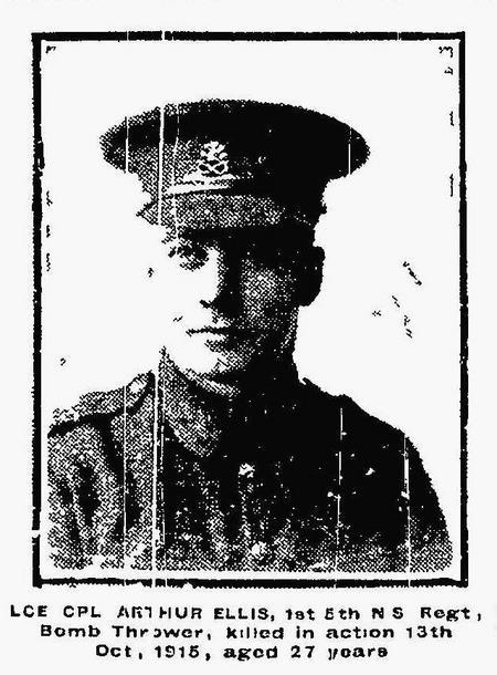 Profile picture for Arthur Ellis