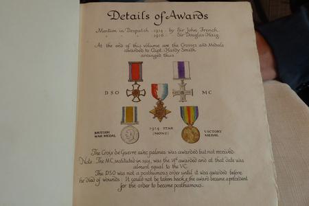 Details of Awards