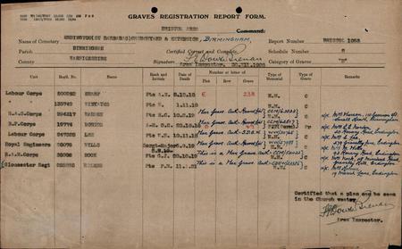 CWGC document