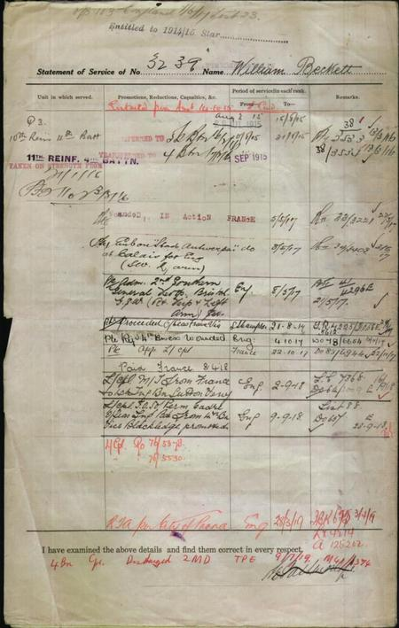 page from service record