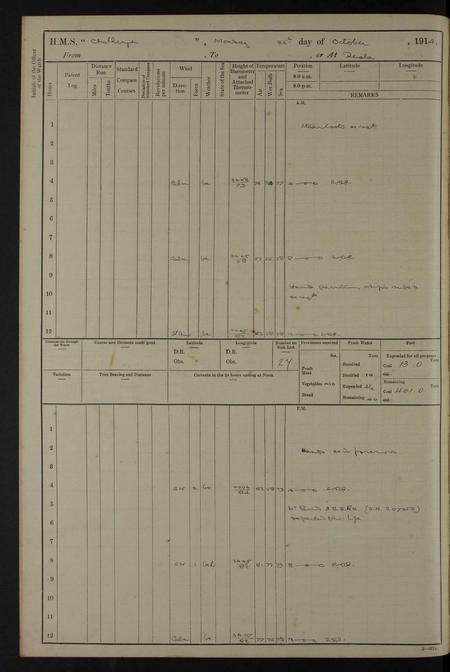 H.M.S. Challenger log  26-10-1914